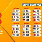 Ανδρών: Η διαδικασία της κλήρωσης για τα προκριματικά του Παγκοσμίου Κυπέλλου