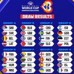 Ανδρών: Το πρόγραμμα στα προκριματικά του Παγκοσμίου Κυπέλλου